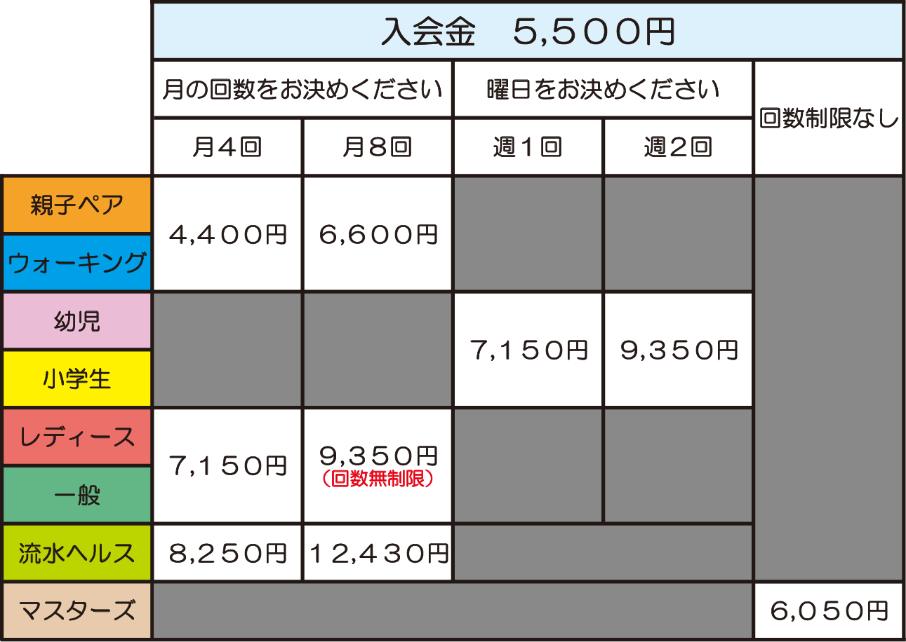 クラス料金表